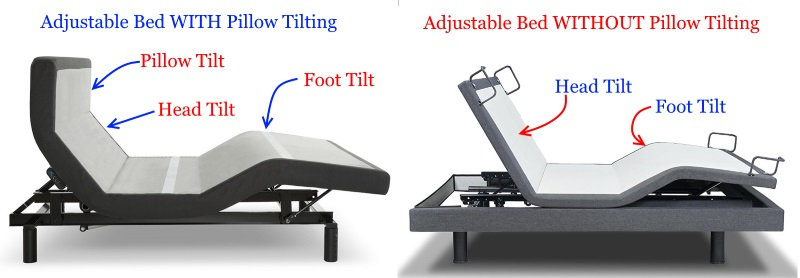 Comparison of Adjustable Beds with and without pillow tilting