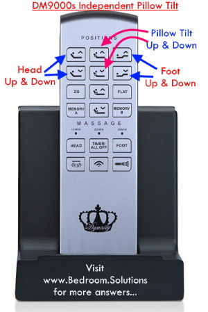 DM9000s Independent Pillow Tilt on Remote