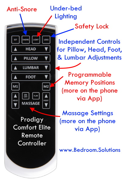 Prodigy Comfort Elite Remote Features