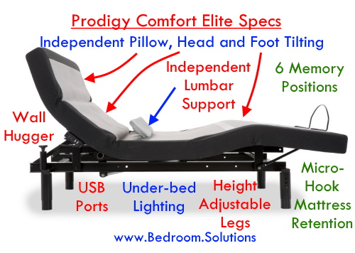 Leggett & Platt Prodigy Comfort Elite Adjustable Bed Review