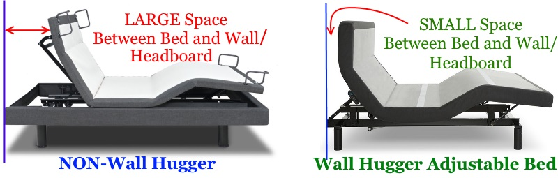Best wall hugging adjustable beds