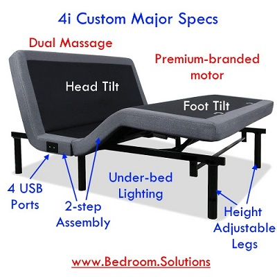 Idealbed 4i Custom Adjustable Bed Review